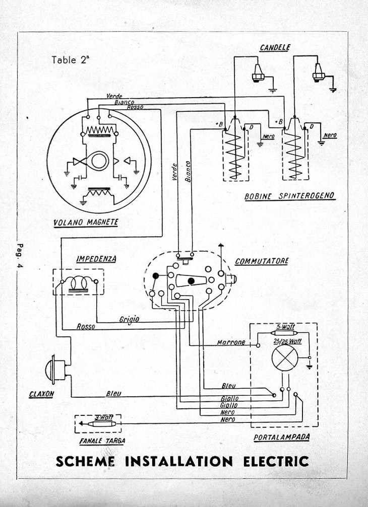 2014 Royal Enfield Wiring Diagram, 2014, Free Engine Image